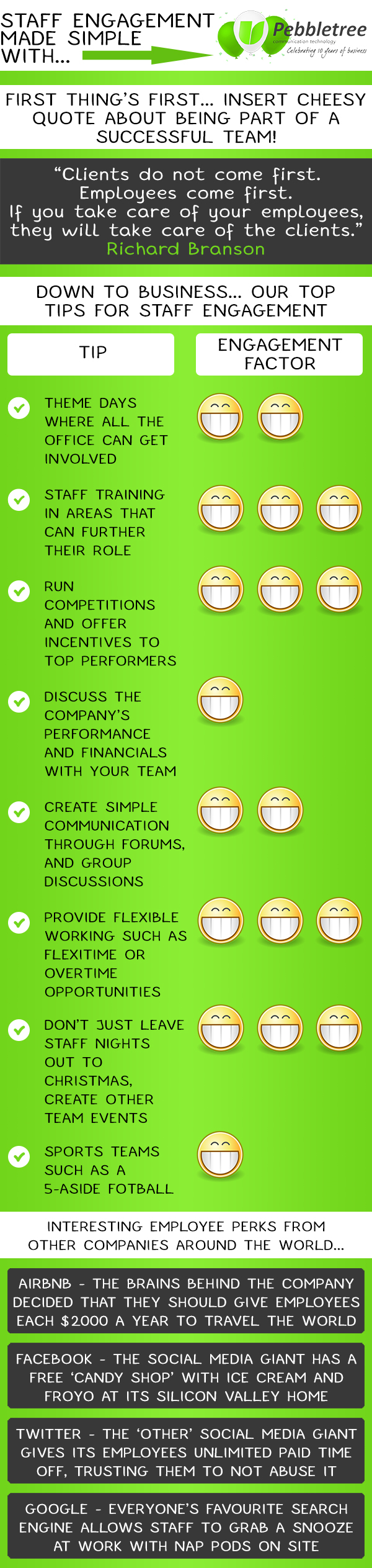 Staff engagement made simple