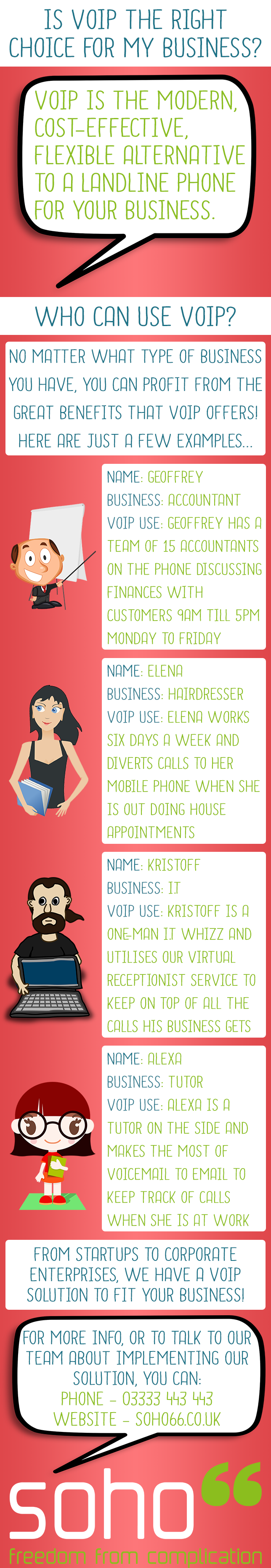 Soho66 Infographic - Is VoIP right for me